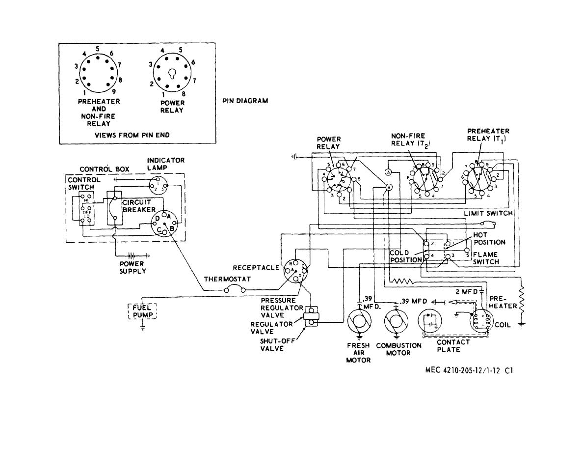 TM 5 4210 205 120018im figure 71 12 space heater wiring diagram heater wiring diagram at gsmx.co