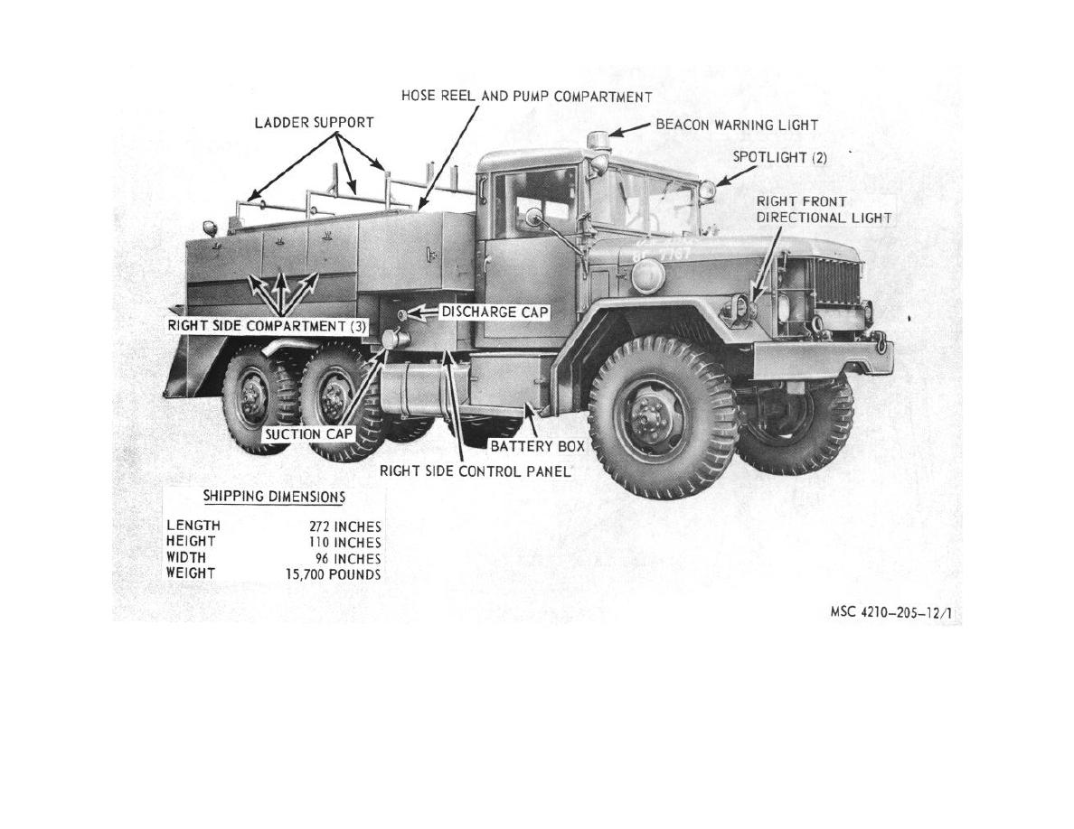 Figure 1  Fire truck, right front, three-quarter view and