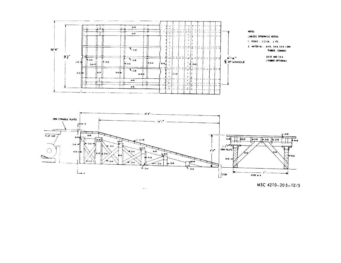 Figure 5  Ramp construction details