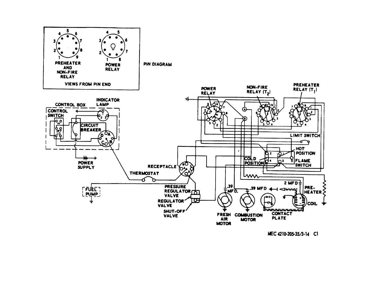 schematic of a fire truck pumper fire truck arff