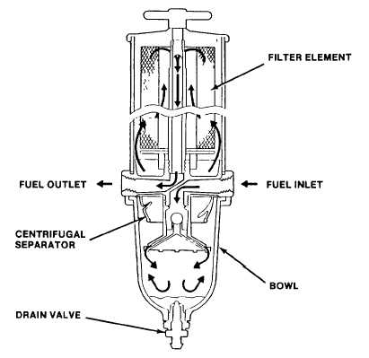 Proto Form Vacuum Forming Build Plans likewise 07 in addition T7134591 Find starter besides Atwood Water Heater Gas Electric Switch C er P 194 in addition Residential Gas Water Heaters. on hot water heater parts diagram