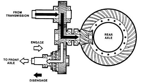 rockwell power divider diagram wiring diagram and ebooks