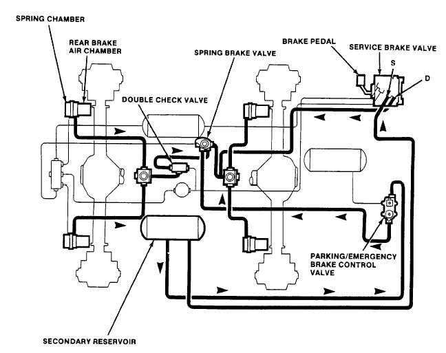 international truck air brake system diagram