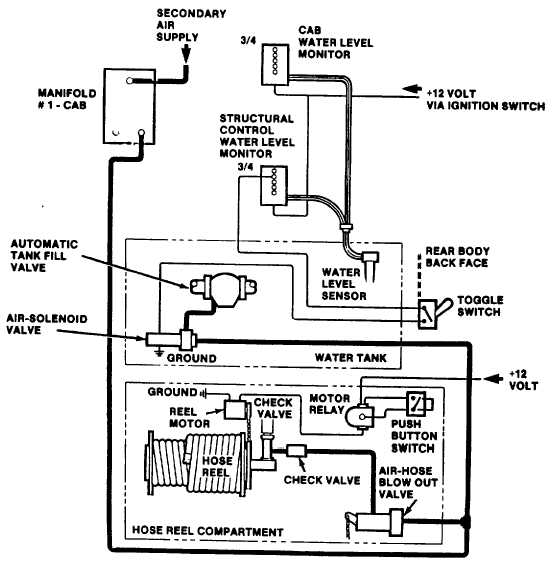 wiring diagram for water pump with Paccar Mx 11 Fuel Diagram on Ruud Thermostat Wiring Diagram Q674l 1504 besides Aerobic System Wiring Diagram likewise ments further Bilge pumps further 5mk1n Volvo Penta Aq131a Automotive Fuel Pump.