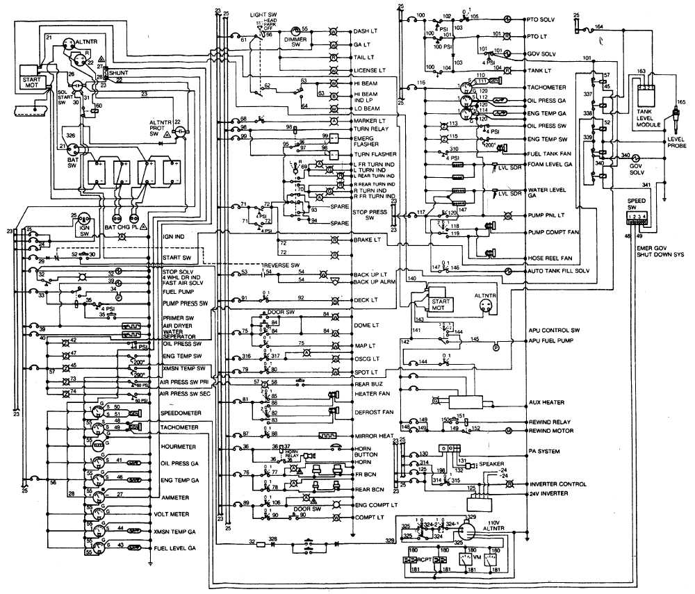 FO-1 ELECTRICAL SCHEMATICS Change 3 FP-1/(FP-2 Blank)
