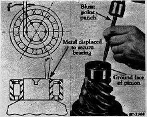 how to fix a brocken hub bearing