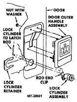 F150 Door Latch furthermore TM 5 4210 230 14P 1 331 further P 0900c15280062ce7 likewise P 0900c15280072128 furthermore  on inside of truck door lock mechanism