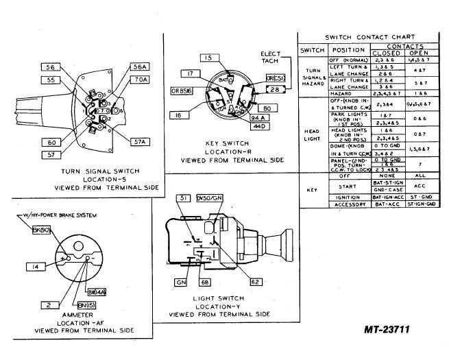 turn signal switch - key switch - ammeter