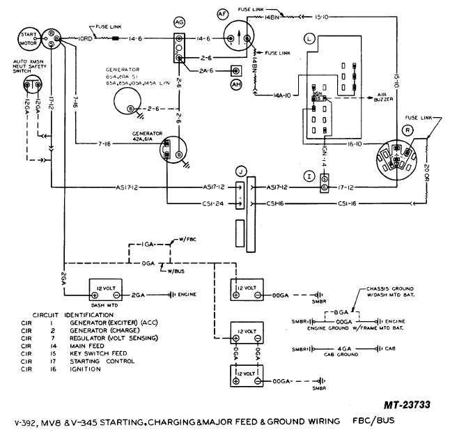 fundamentals of ground engineering pdf