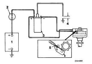 TM 5 4210 230 14P 1 576 also Electrical Parts Distributors also TM 5 4210 230 14P 1 758 as well Yamaha 703 Remote Control Wiring Diagram The Wiring Diagram 2 furthermore Case  bine Throttle Wiring Diagram. on ignition coil construction