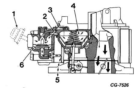 Canister Purge Valve Location 08 Uplander also Discussion C12255 ds550354 as well Fuse Box Connectors additionally Fuse Box Diagram For 2008 Dodge Caravan likewise Rconcepts1. on mitsubishi fuel pressure diagram