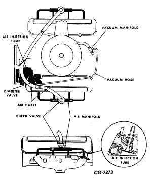 make a vacuum pump using a vacuum pump wiring diagram