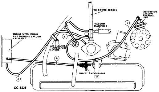 P 0900c1528008535a likewise Picture Of Amc 4 Cylinder Pontiac Engine further International V8 Engine Diagram moreover YW1jIDMwNCB2YWN1dW0gZGlhZ3JhbQ as well TM 5 4210 230 14P 1 829. on amc 304 vacuum diagram