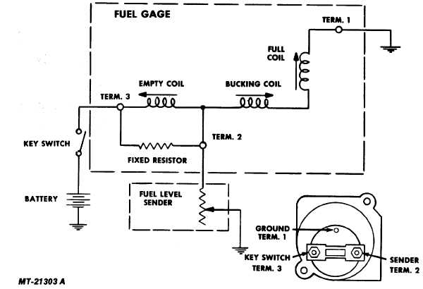 Fig 17 fuel gauge circuit diagram on wiring diagram for fuel gauge on boat how to wire aftermarket fuel gauge how to wire a fuel gauge sending unit