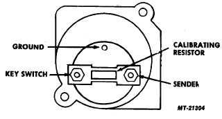 Outstanding Fig 17 Fuel Gauge Circuit Diagram Wiring Database Xlexigelartorg
