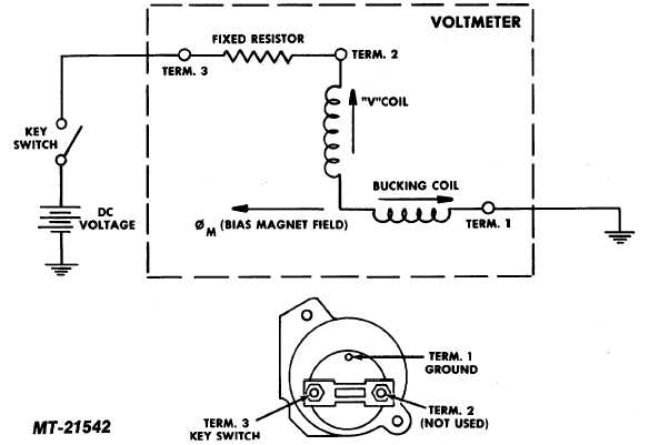 fig 25 voltmeter circuit diagram rh firetrucksandequipment tpub com Voltage Regulator Wiring Diagram 1997 Ford F-250 Charging System