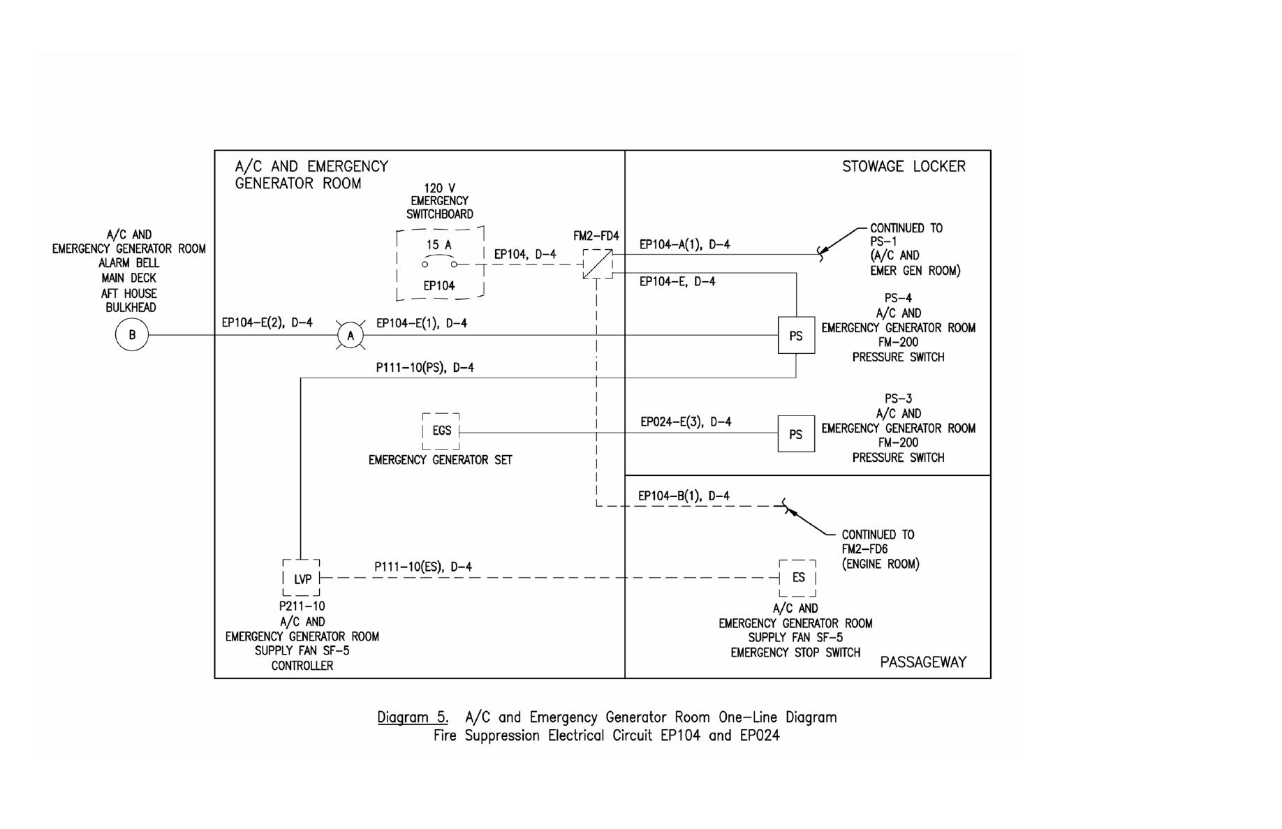 Diagram 5 A C And Emergency Generator One Line Fire Power Set Ac Circuits Tm55 1905 243 24p