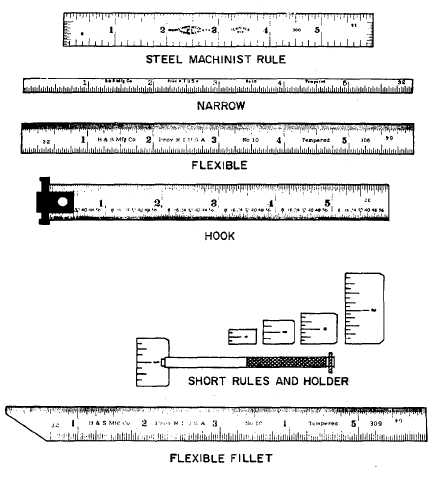 Section II. MEASURING TECHNIQUES AND SCRIBING