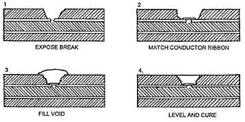 Figure 4-44 6  Damaged Conductor (Trace) Repair