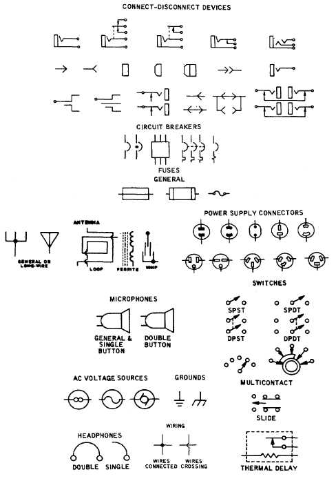 connector schematic symbols meanings block and schematic diagrams u2022 rh lazysupply co