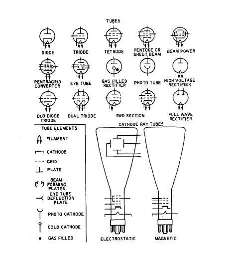Figure 7 18 Electronic Component Schematic Symbols Sheet 2 Of 3